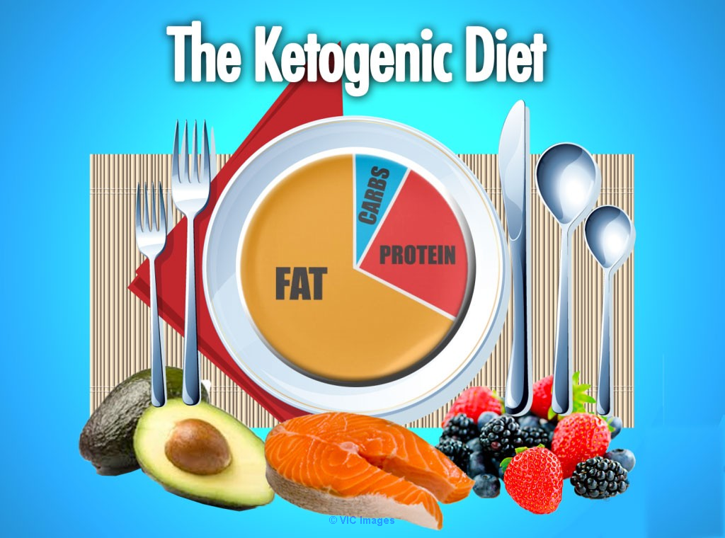The Truth About The Ketogenic Diet akron